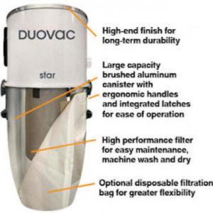 DuoVac STAR Power Unit Central Vacuum Review (US, Canada), Air 10 Comparison